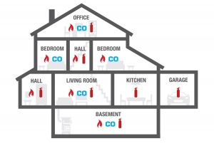 An overview of smoke and fire alarm requirements • July
