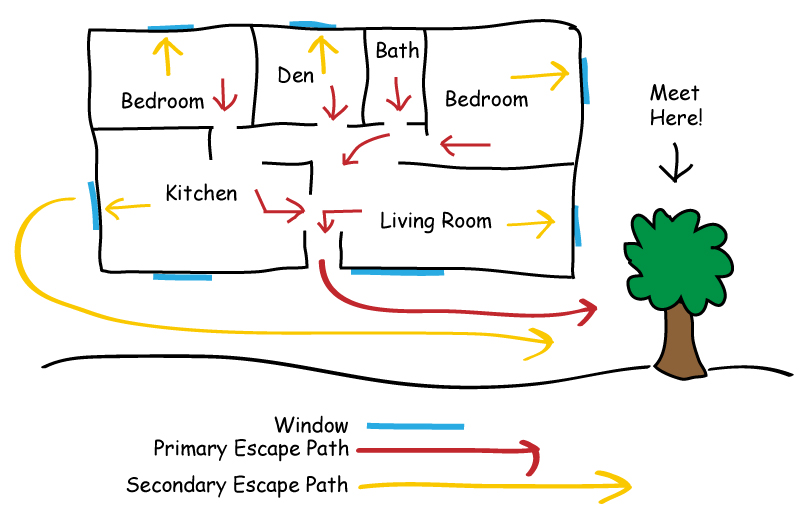 Public Safety Home Escape Plan  Ontario Association Of Fire Chiefs
